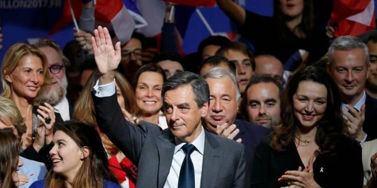 Fillon battrait Juppé avec 61% des votes