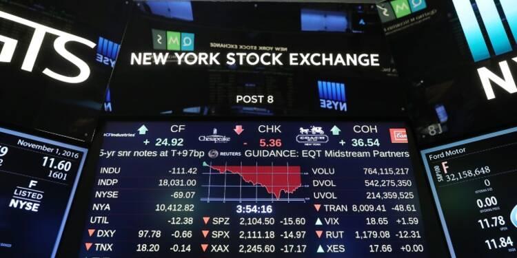 Wall Street finit en hausse pour les élections aux Etats-Unis