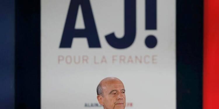 Juppé conforté, Sarkozy distancé, Fillon monte