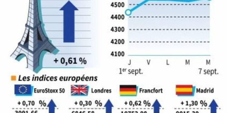 Les Bourses européennes terminent en hausse modérée