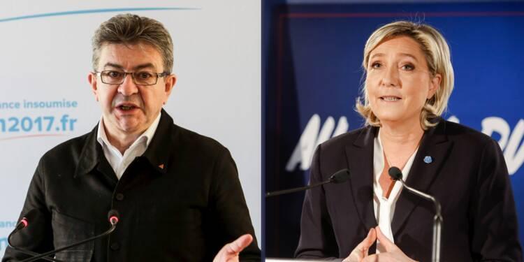 Jean-Luc Mélenchon et Marine Le Pen : l'étonnante ressemblance de leurs programmes économiques