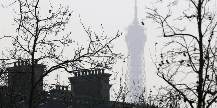 Légère baisse du climat des affaires en janvier