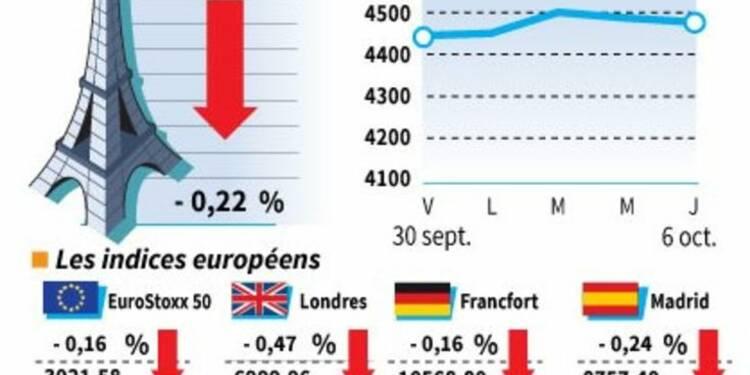 Les Bourses européennes terminent en légère baisse