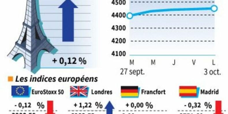 Fortunes diverses pour les Bourses européennes, à la clôture