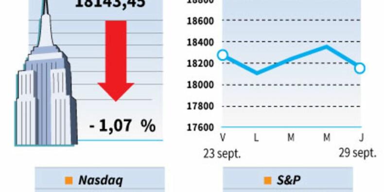 Wall Street finit en baisse avec Apple et les bancaires