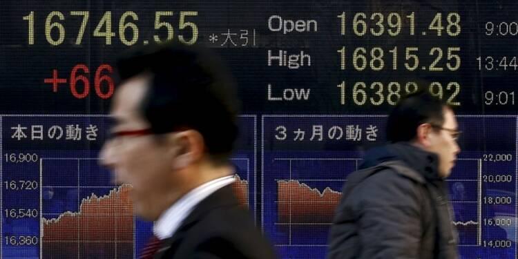 La Bourse de Tokyo finit peu changée (-0,03%)