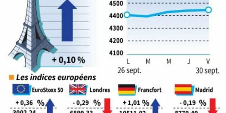 COR-Les Bourses européennes terminent en ordre dispersé