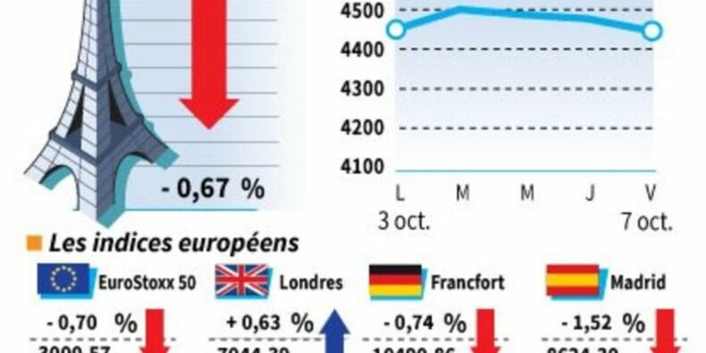 Les Bourses européennes, sauf Londres, clôturent en baisse