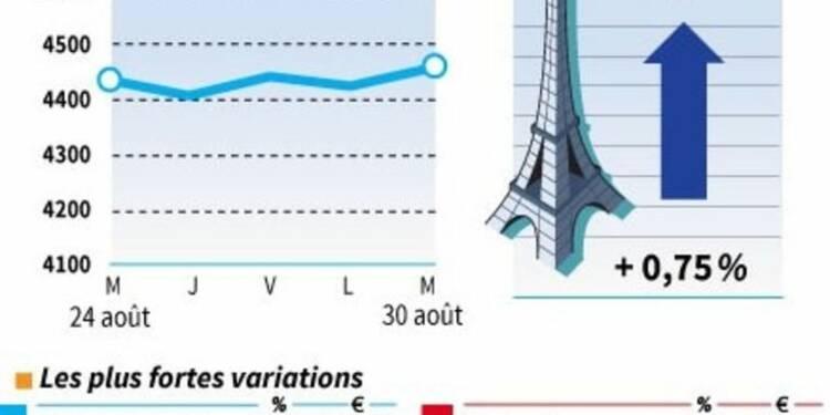Les valeurs suvies à la clôture de la Bourse de Paris