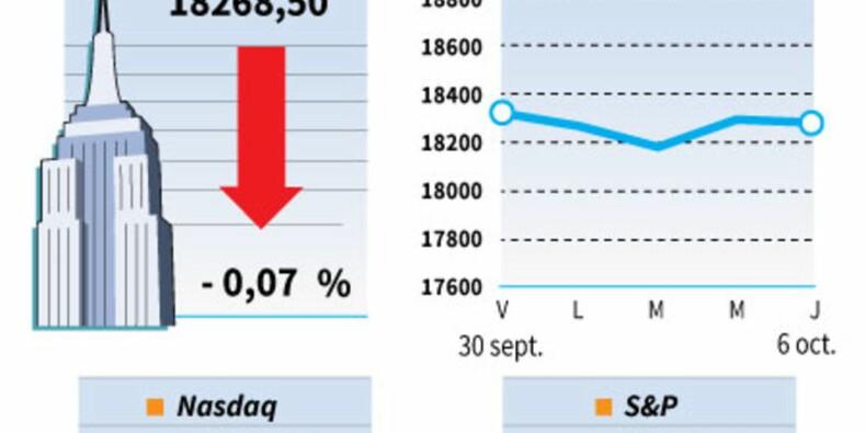 Wall Street reste calme avant les chiffres de l'emploi aux USA