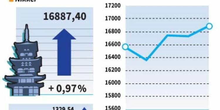 La Bourse de Tokyo finit en hausse de 0,97%