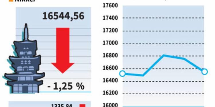 La Bourse de Tokyo finit en baisse de plus de 1%, le yen a pesé
