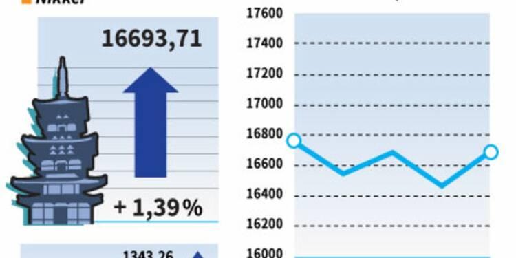 La Bourse de Tokyo finit en forte hausse avec l'accord Opep