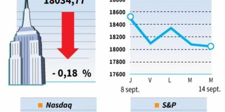Le Dow Jones perd 0,18% et le Nasdaq prend 0,36%
