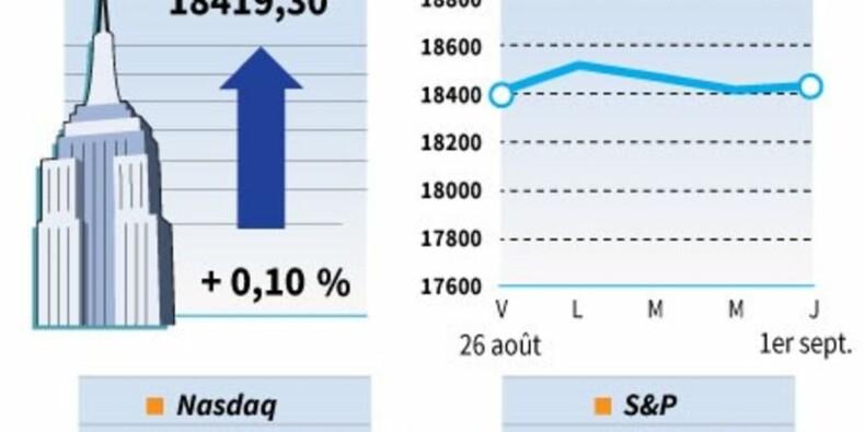 Wall Street peu changée à la veille du rapport sur l'emploi