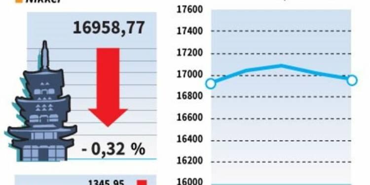 La Bourse de Tokyo a pâti de la vigueur de yen