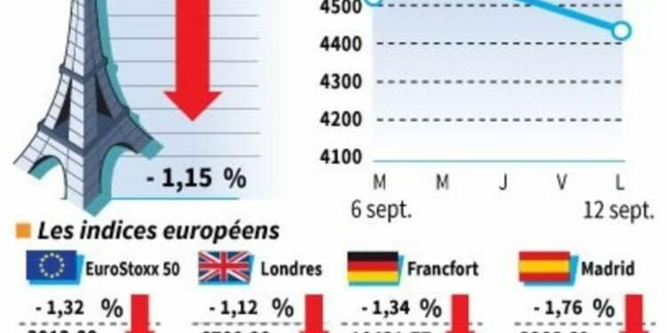 Les Bourses européennes dans le rouge à la clôture
