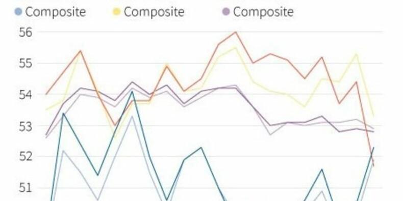 La croissance du secteur privé en Europe à un plus bas