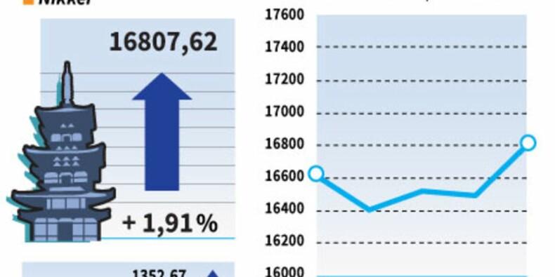 La Bourse de Tokyo finit en forte hausse avec la Banque du Japon