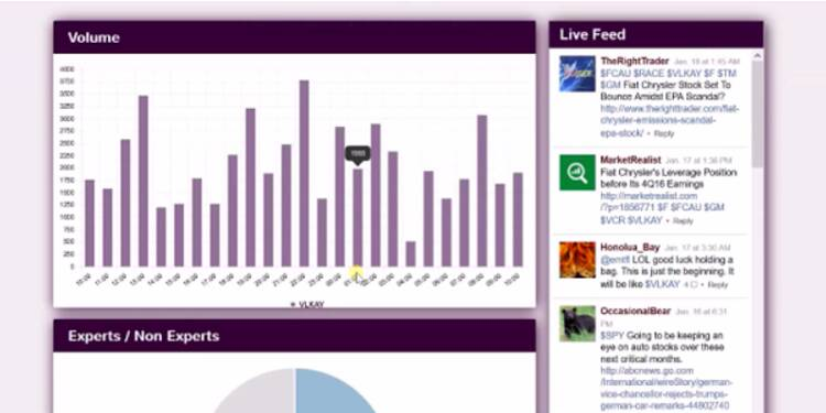 Cette start-up conseille les professionnels de la finance grâce aux réseaux sociaux