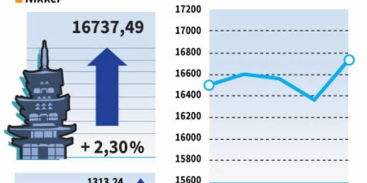 La Bourse de Tokyo finit en hausse de plus de 2%