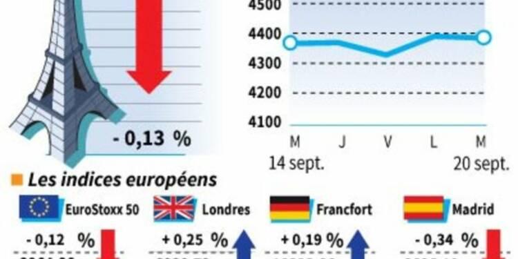 COR-Statu quo à la clôture de Bourses européennes
