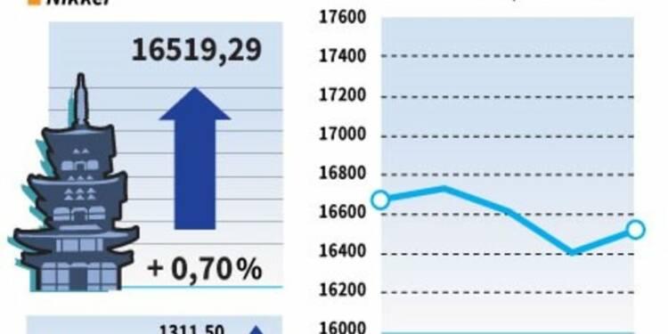 La Bourse de Tokyo finit en hausse de 0,70%