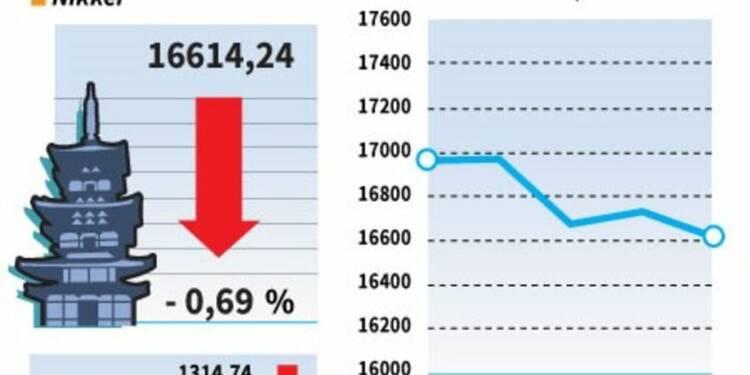 La Bourse de Tokyo finit en baisse