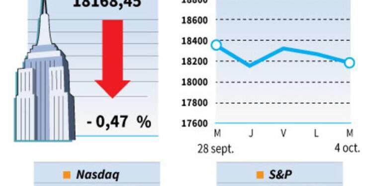 Les craintes liées au Brexit et aux taux pèsent sur Wall Street