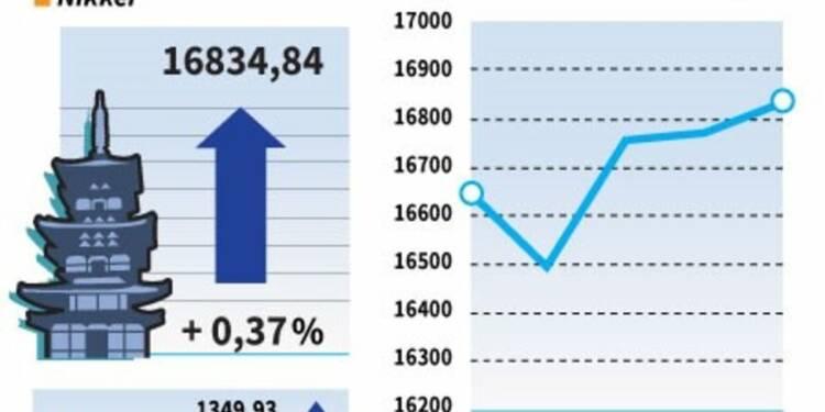 La Bourse de Tokyo finit en hausse de 0,37%