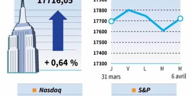 Wall Street finit en hausse avec la santé et le pétrole