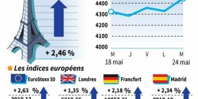 Clôture en forte hausse des Bourses européennes