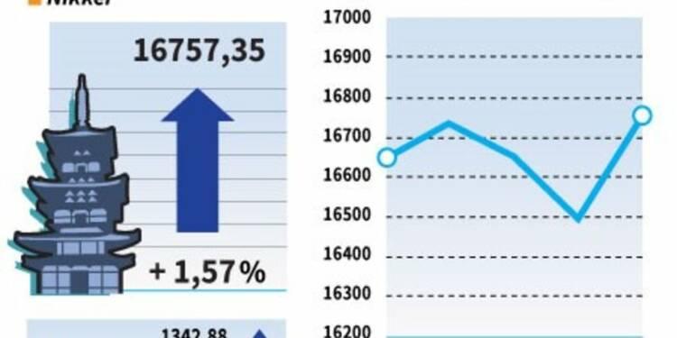 La Bourse de Tokyo gagne plus de 1,5% à la clôture