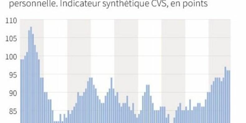 La confiance des ménages en France stable en novembre