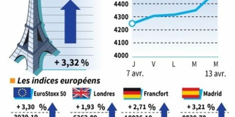 L'Europe termine en nette hausse, le CAC 40 gagne 3,32%
