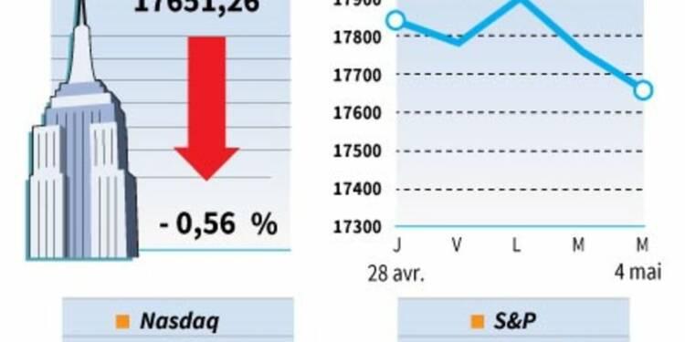 Wall Street baisse avec des indicateurs et des résultats ternes