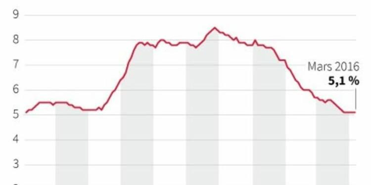 Taux de chômage stable en Grande-Bretagne sur le 1er trimestre