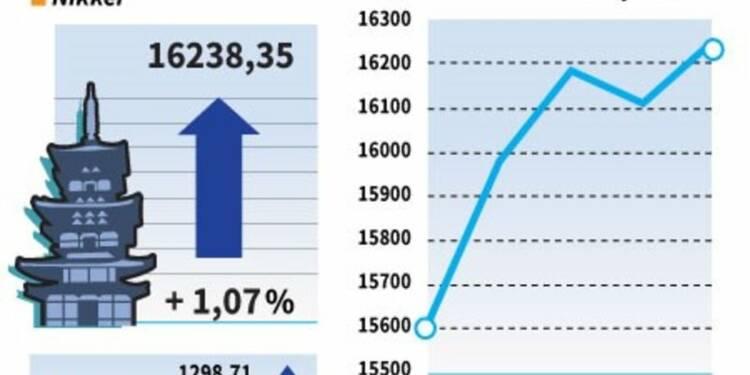 La Bourse de Tokyo gagne 1,07% dans des volumes réduits