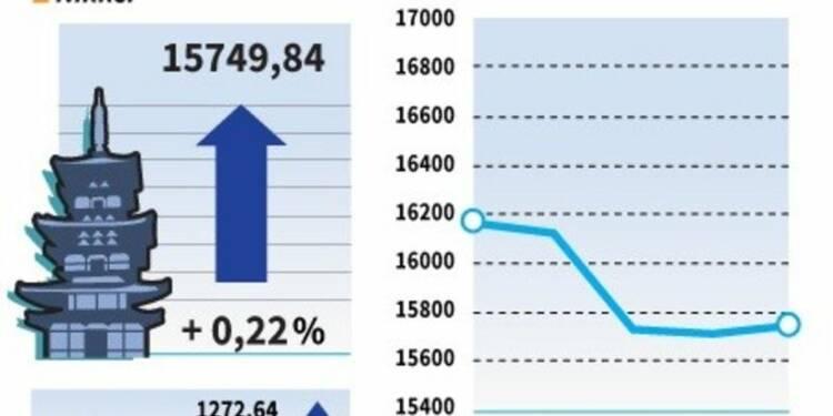 La Bourse de Tokyo finit en hausse malgré la vigueur du yen