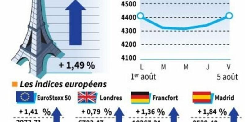 Les marchés européens finissent fort la semaine