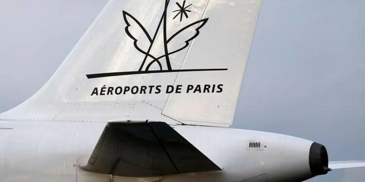 Impact des attentats sur le trafic d'Aéroports de Paris