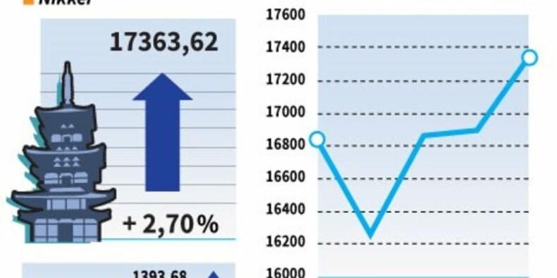 La Bourse de Tokyo termine en forte hausse