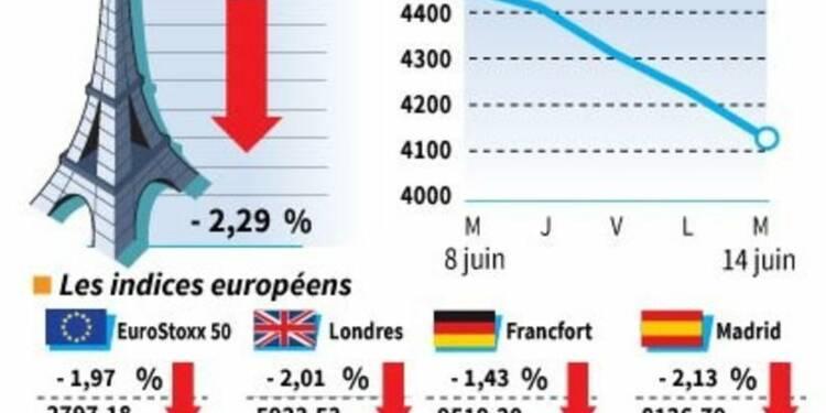Chute en clôture des Bourses européennes par crainte du Brexit