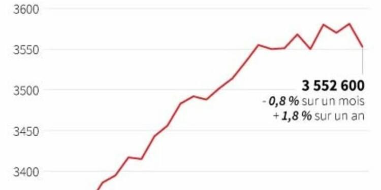 L'année 2016 commence par une baisse du chômage