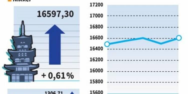 La Bourse de Tokyo finit en hausse de 0,61%