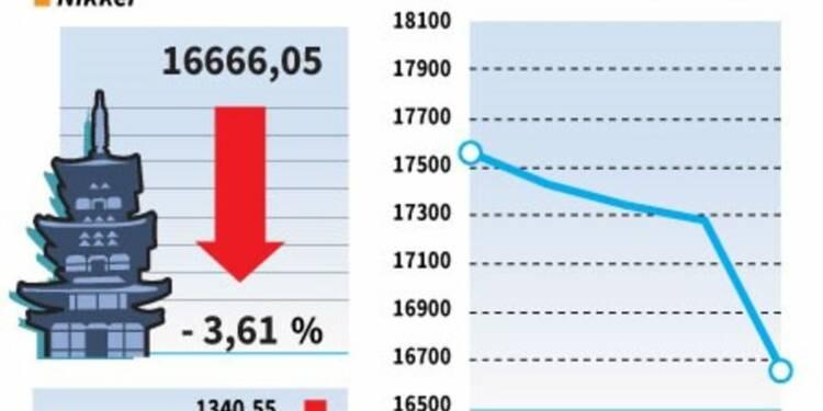 La Bourse de Tokyo chute de 3,61% après le statu quo de la BoJ