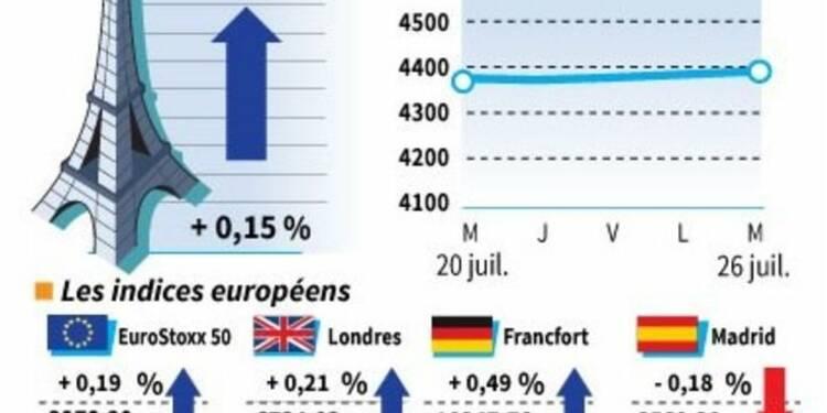 Note positive pour les Bourses européennes à la clôture