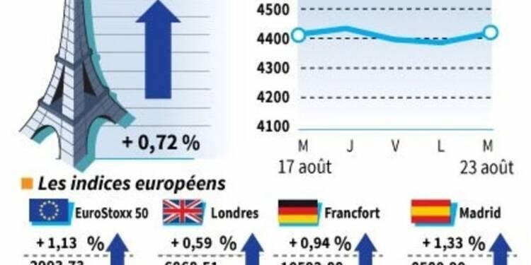 Les Bourses européennes terminent dans le vert