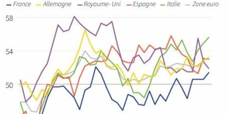 Accélération généralisée de la croissance en zone euro