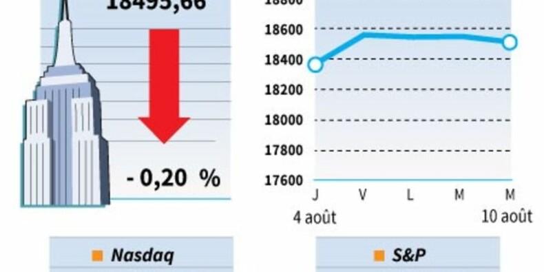 Wall Street reflue en clôture dans le sillage du pétrole
